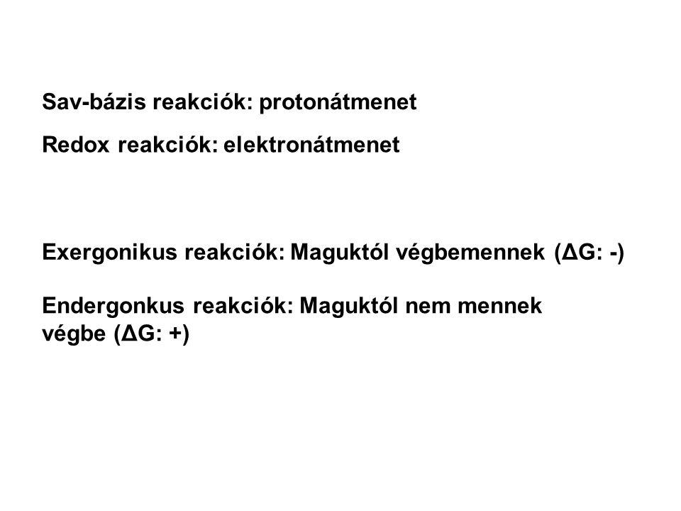 Sav-bázis reakciók: protonátmenet