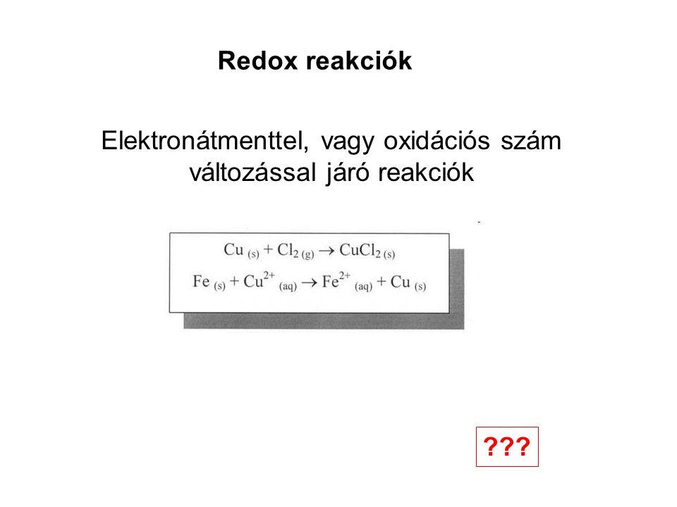 Elektronátmenttel, vagy oxidációs szám változással járó reakciók