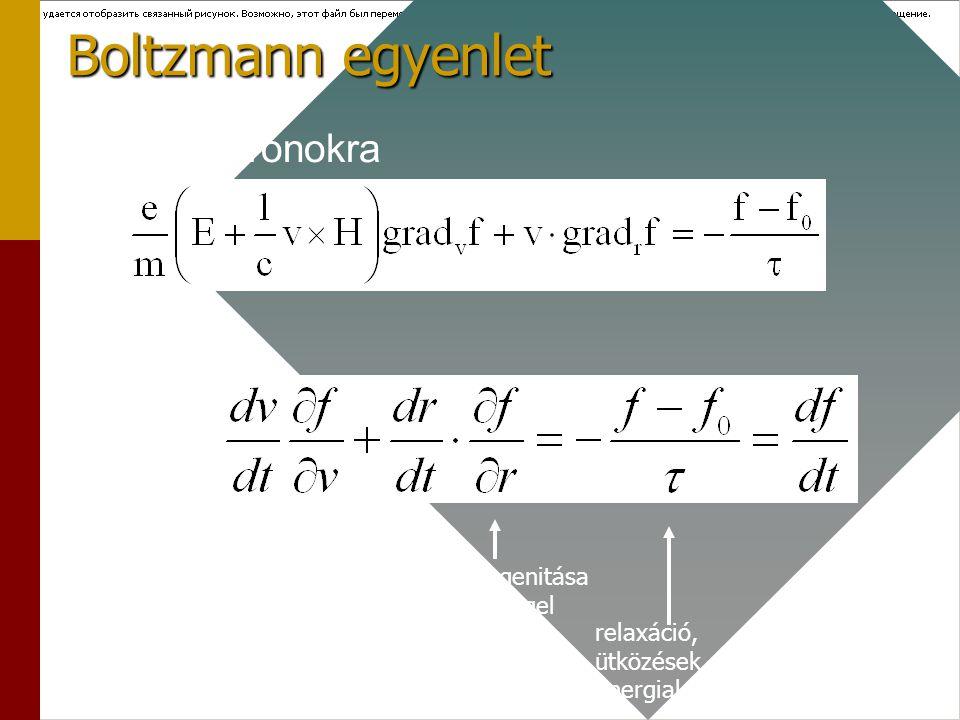 Boltzmann egyenlet elektronokra