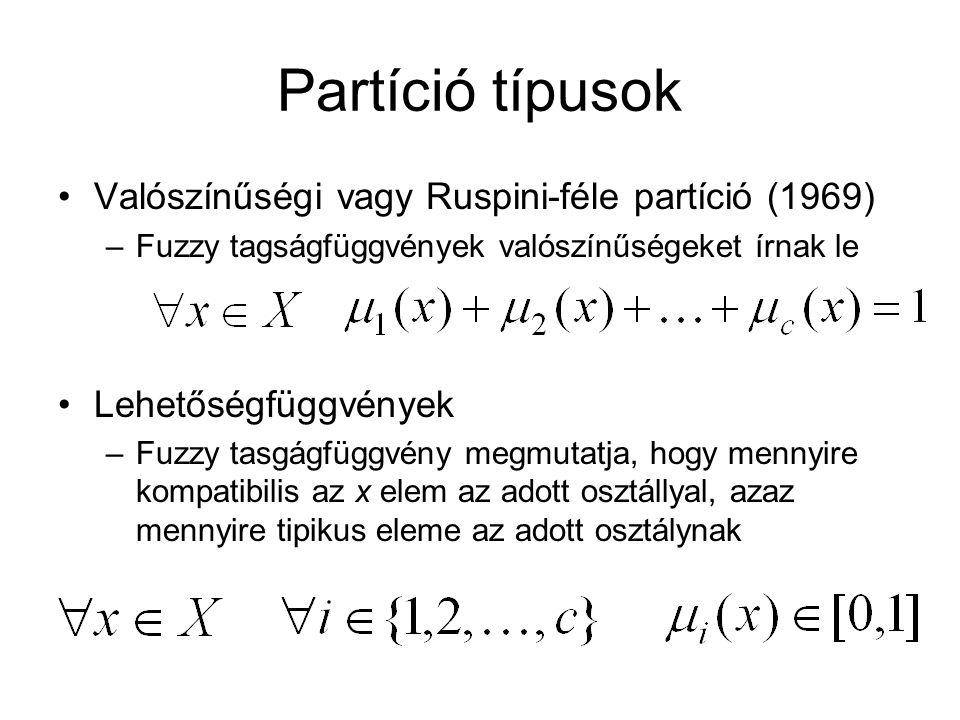 Partíció típusok Valószínűségi vagy Ruspini-féle partíció (1969)