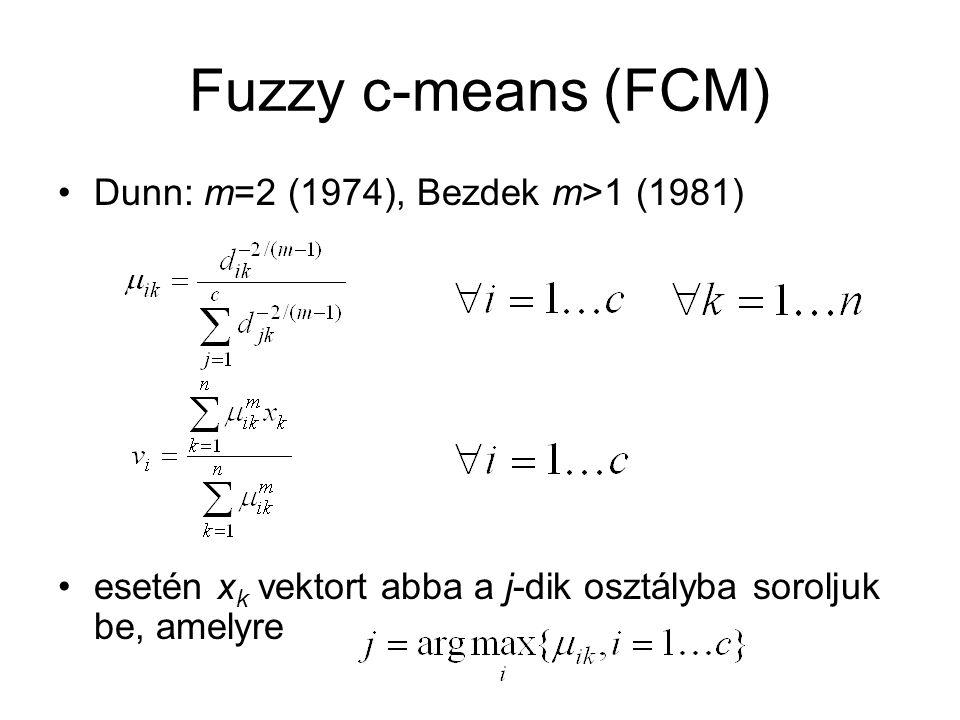 Fuzzy c-means (FCM) Dunn: m=2 (1974), Bezdek m>1 (1981)