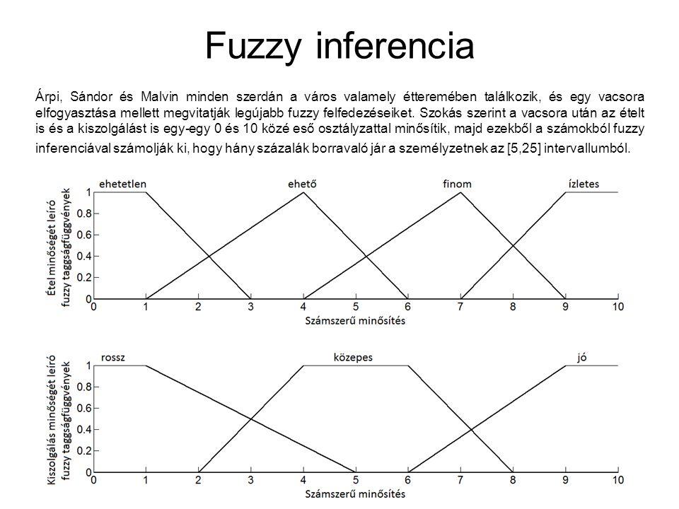 Fuzzy inferencia