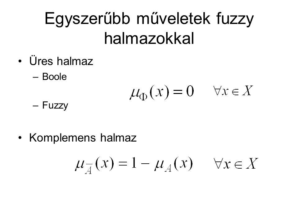 Egyszerűbb műveletek fuzzy halmazokkal