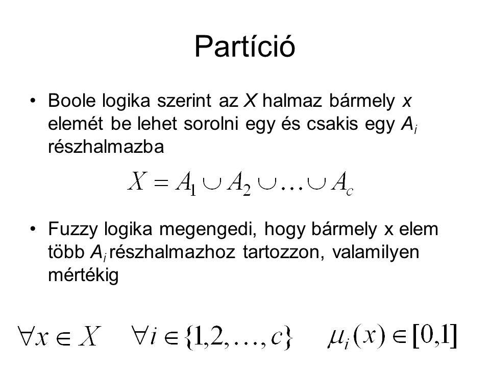Partíció Boole logika szerint az X halmaz bármely x elemét be lehet sorolni egy és csakis egy Ai részhalmazba.