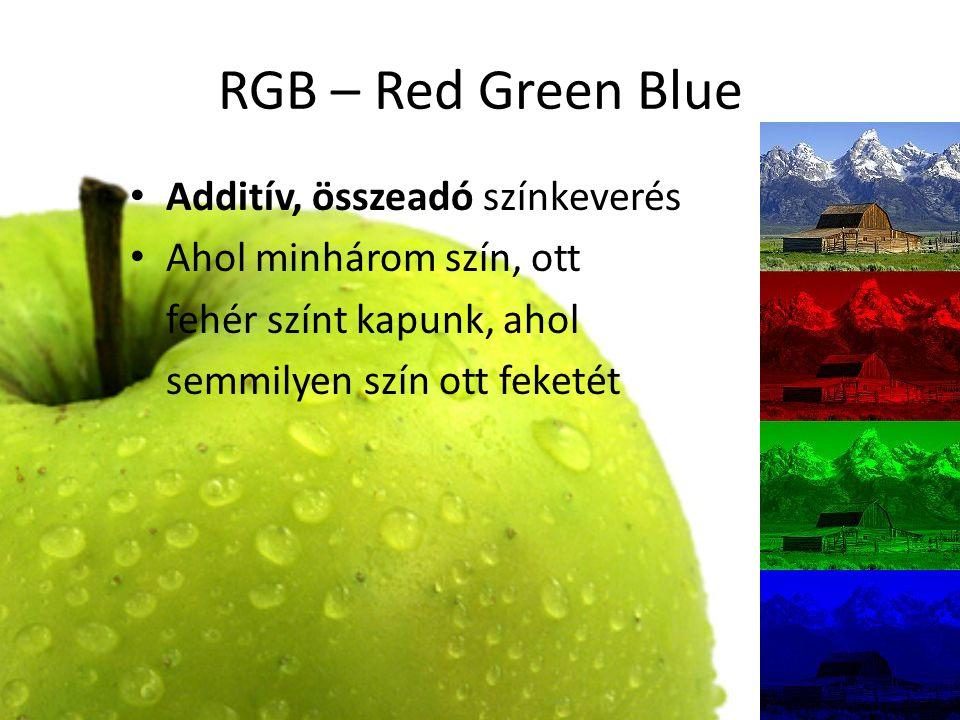 RGB – Red Green Blue Additív, összeadó színkeverés