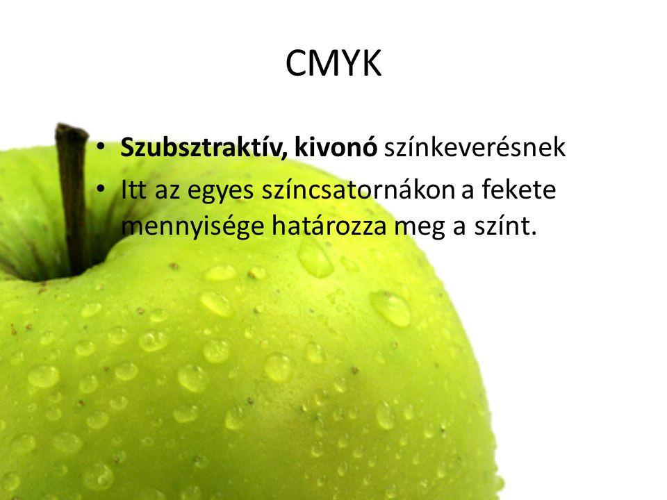 CMYK Szubsztraktív, kivonó színkeverésnek