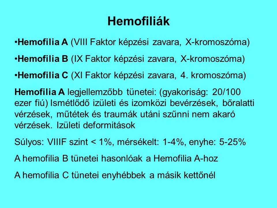 Hemofiliák Hemofilia A (VIII Faktor képzési zavara, X-kromoszóma)