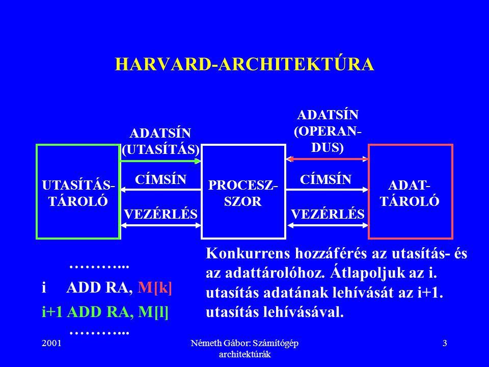 HARVARD-ARCHITEKTÚRA