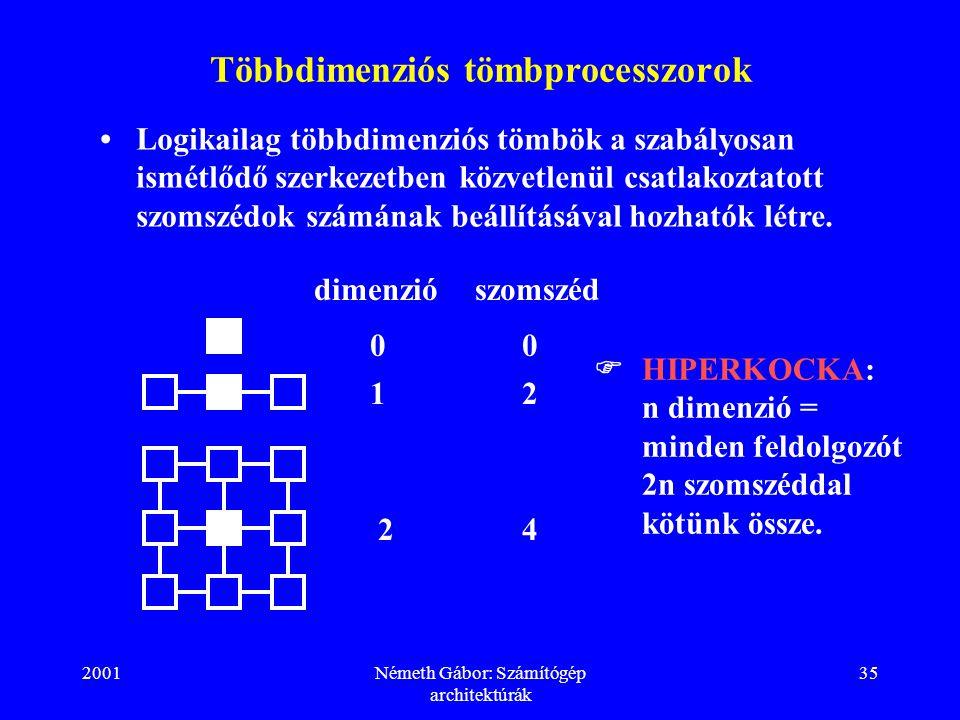 Többdimenziós tömbprocesszorok