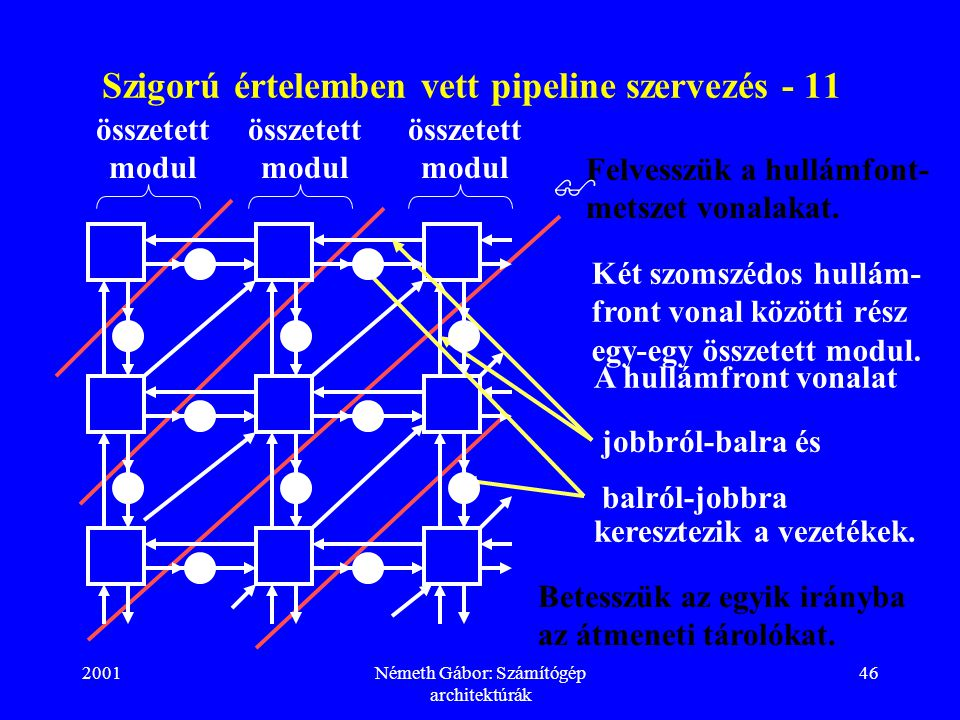 Szigorú értelemben vett pipeline szervezés - 11