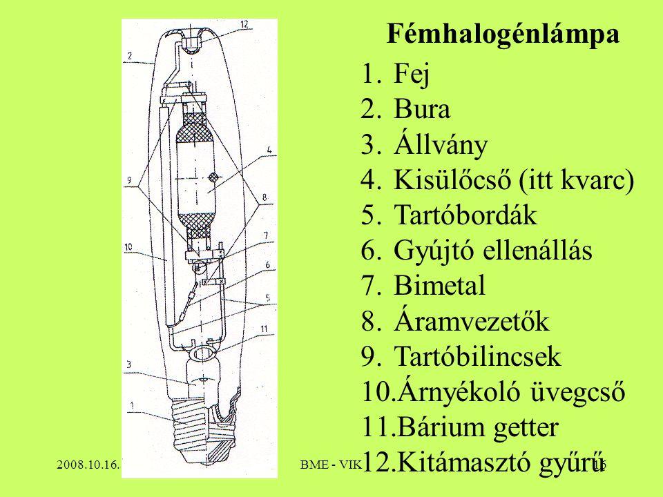 Fémhalogénlámpa Fej Bura Állvány Kisülőcső (itt kvarc) Tartóbordák
