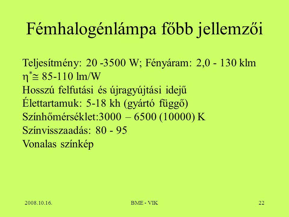 Fémhalogénlámpa főbb jellemzői