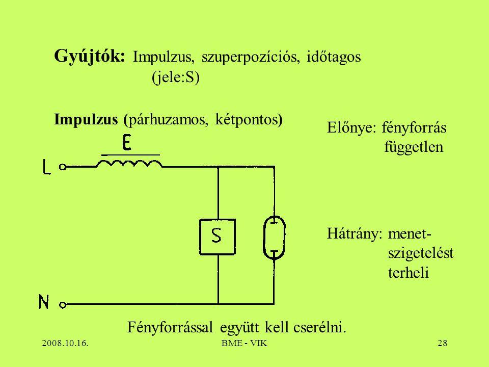 Gyújtók: Impulzus, szuperpozíciós, időtagos (jele:S)
