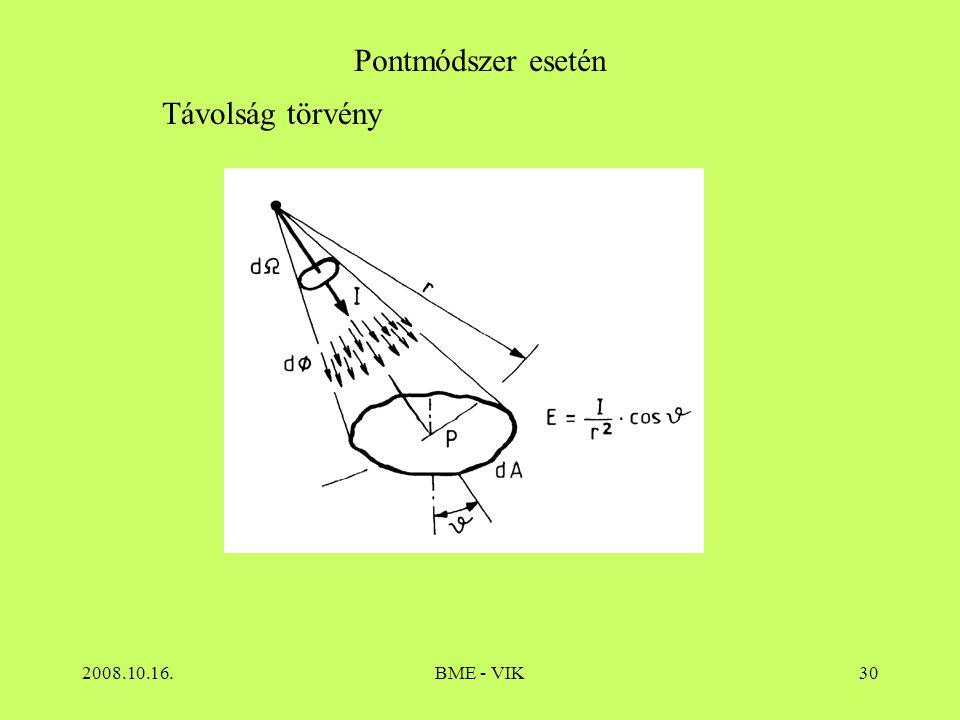 Pontmódszer esetén Távolság törvény 2008.10.16. BME - VIK