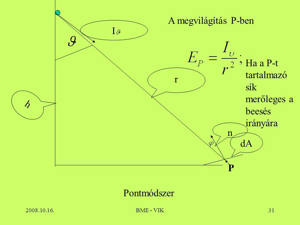 Ha a P-t tartalmazó sík merőleges a beesés irányára r