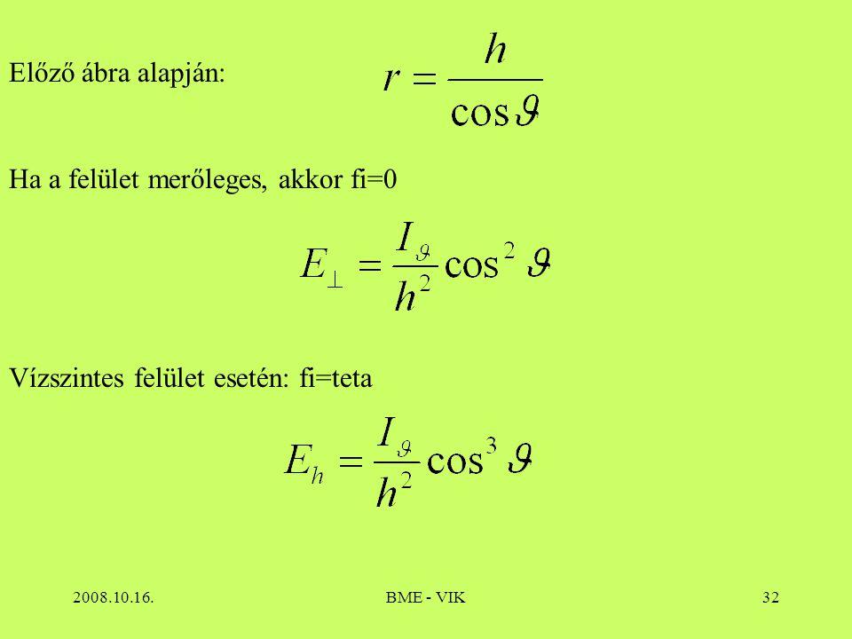 Ha a felület merőleges, akkor fi=0