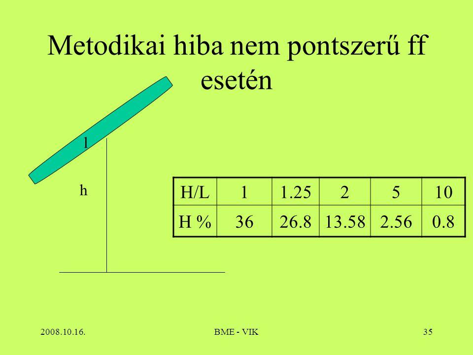 Metodikai hiba nem pontszerű ff esetén