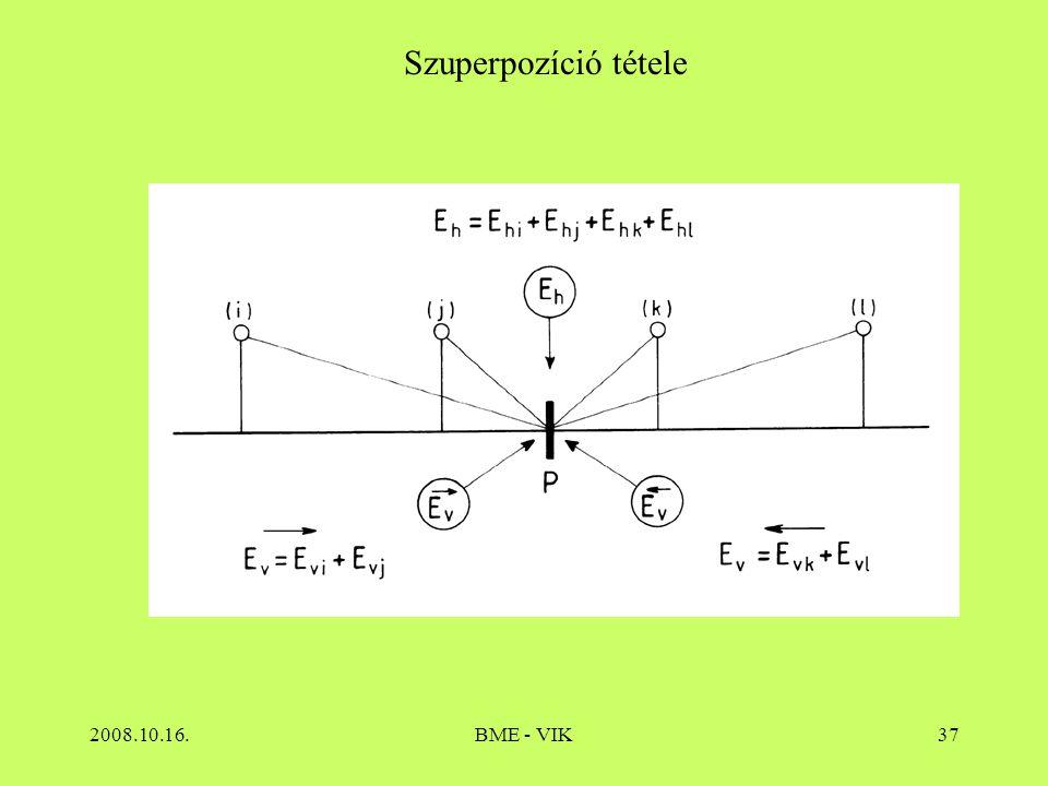 Szuperpozíció tétele 2008.10.16. BME - VIK