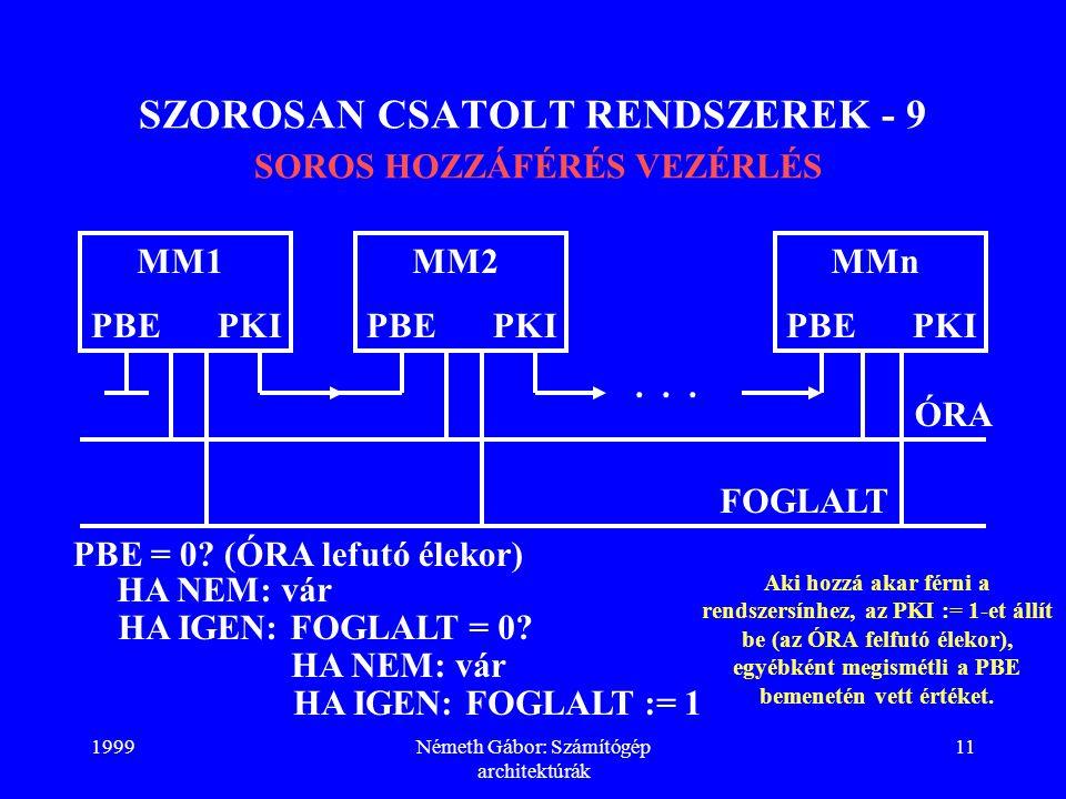 SZOROSAN CSATOLT RENDSZEREK - 9 SOROS HOZZÁFÉRÉS VEZÉRLÉS