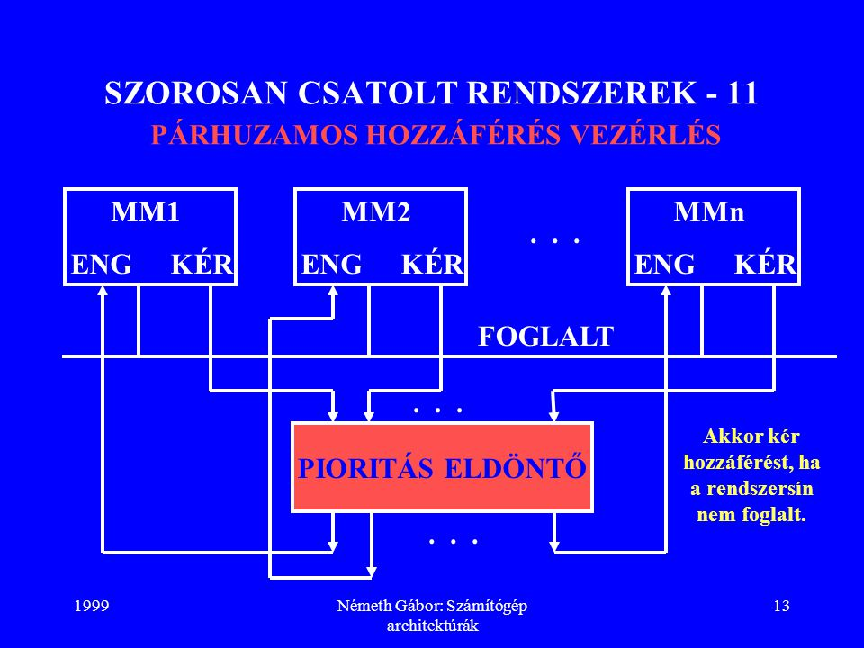 SZOROSAN CSATOLT RENDSZEREK - 11 PÁRHUZAMOS HOZZÁFÉRÉS VEZÉRLÉS