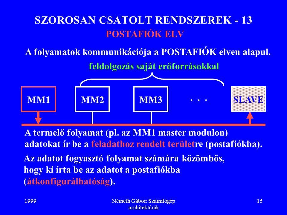 SZOROSAN CSATOLT RENDSZEREK - 13 POSTAFIÓK ELV