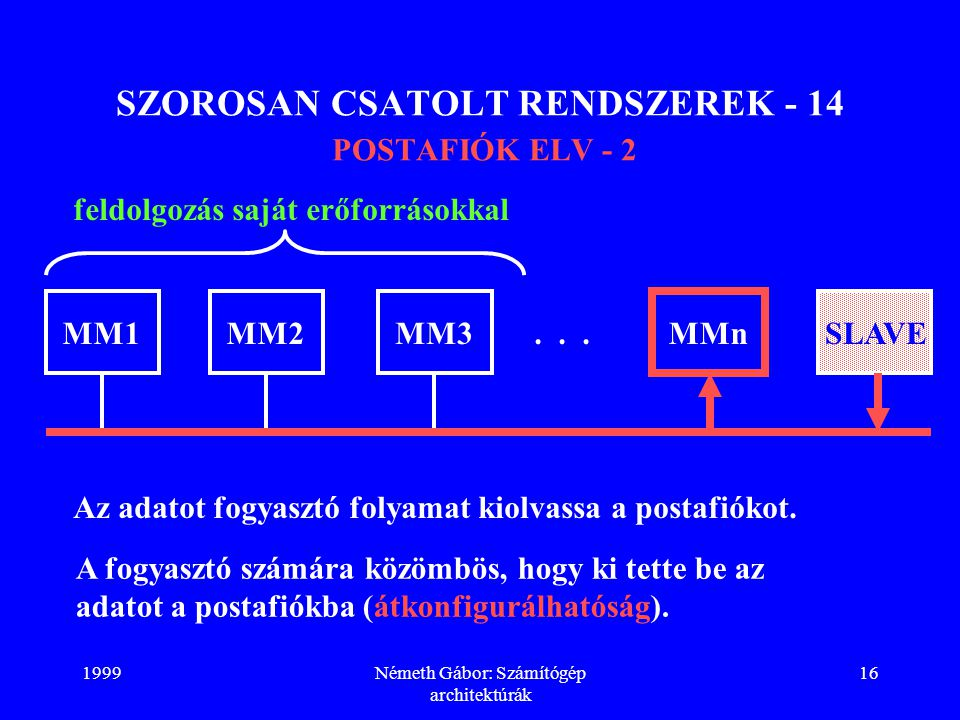 SZOROSAN CSATOLT RENDSZEREK - 14 POSTAFIÓK ELV - 2