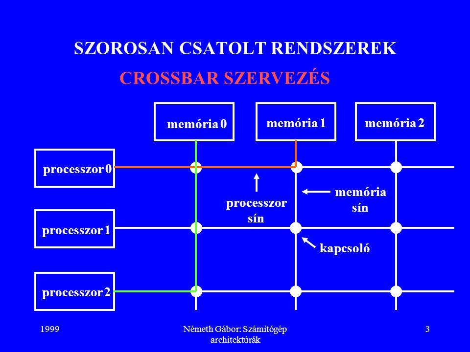 SZOROSAN CSATOLT RENDSZEREK