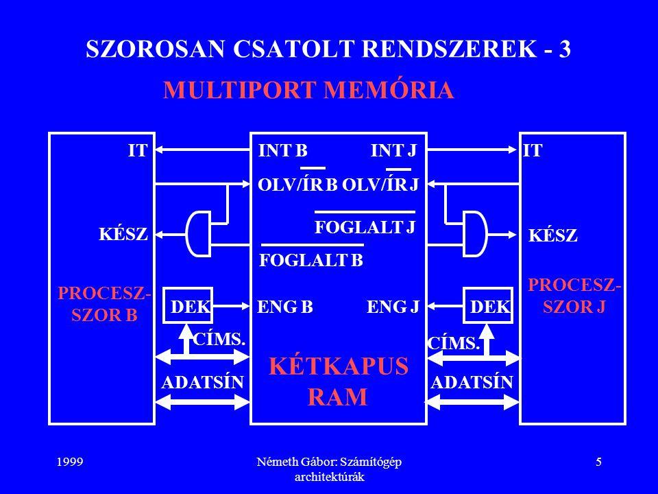 SZOROSAN CSATOLT RENDSZEREK - 3