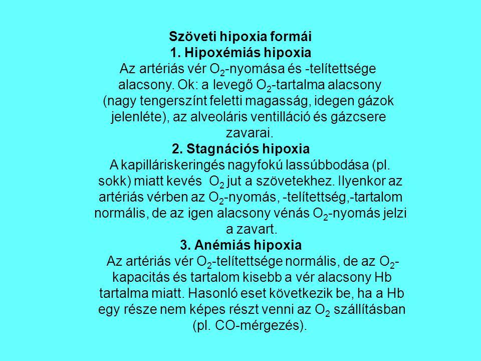 Szöveti hipoxia formái 1. Hipoxémiás hipoxia