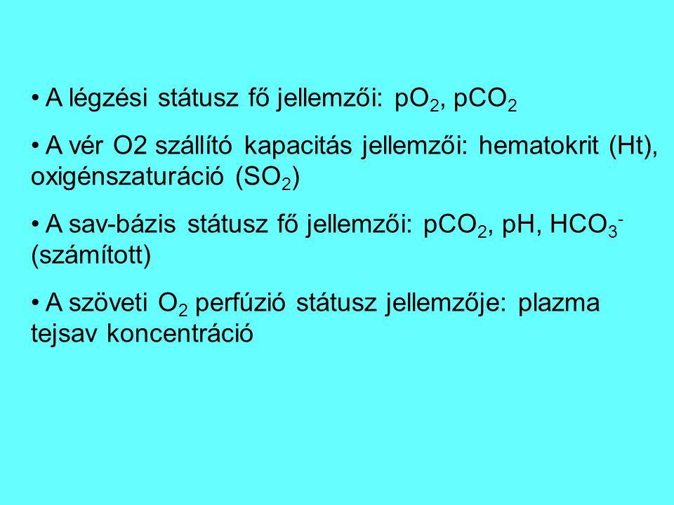 A légzési státusz fő jellemzői: pO2, pCO2