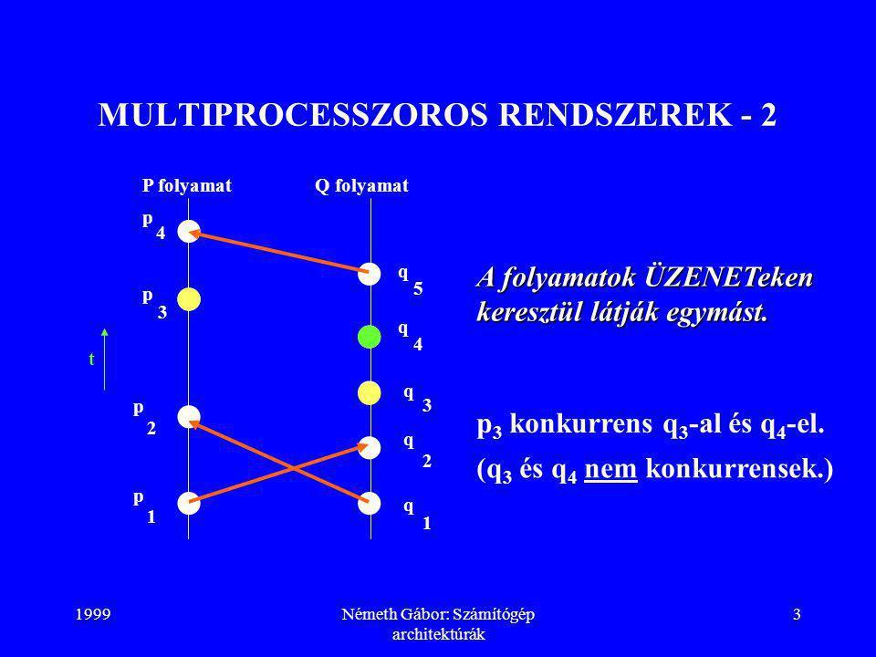 MULTIPROCESSZOROS RENDSZEREK - 2