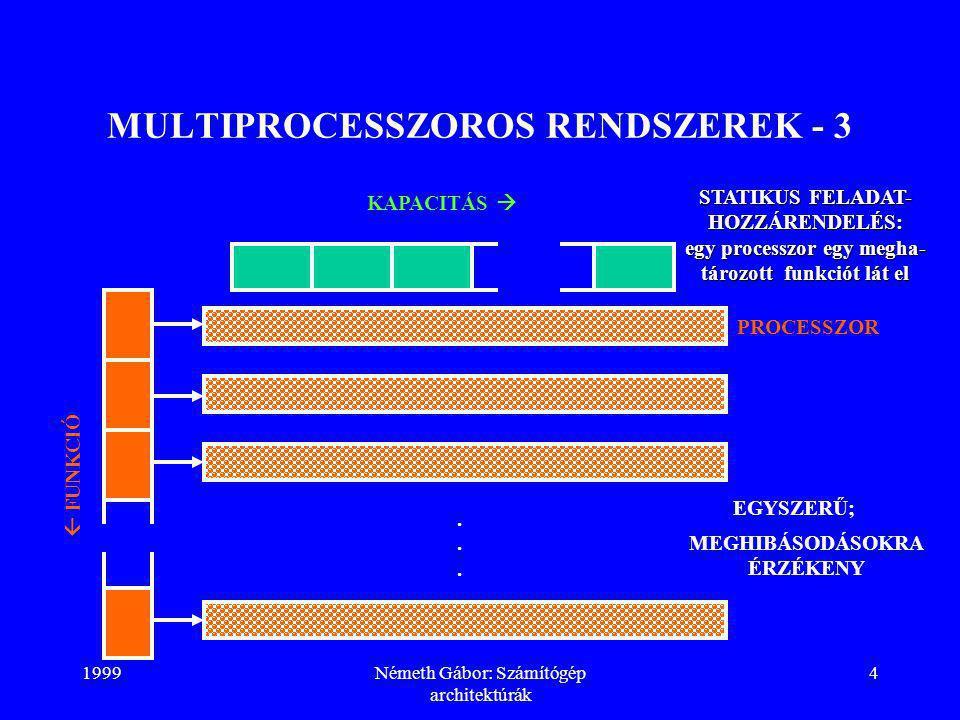 MULTIPROCESSZOROS RENDSZEREK - 3