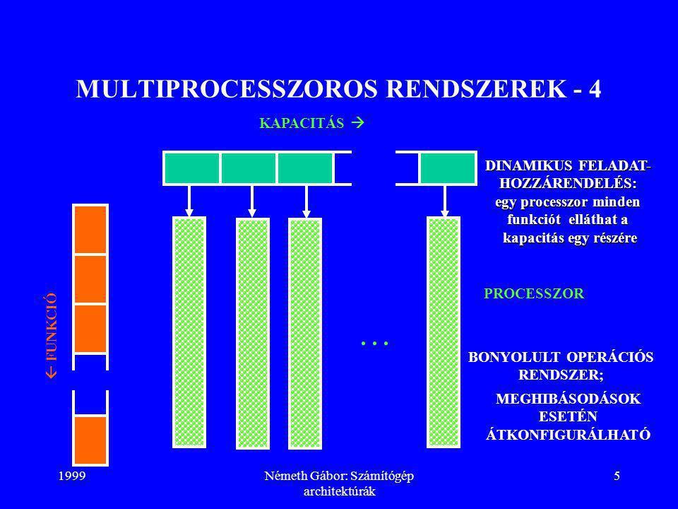MULTIPROCESSZOROS RENDSZEREK - 4