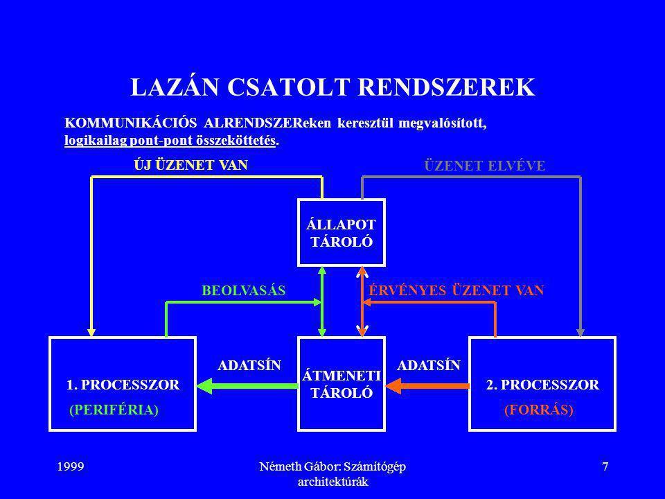 LAZÁN CSATOLT RENDSZEREK