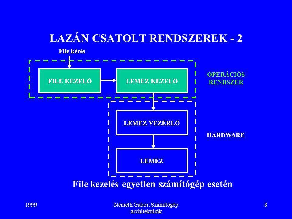 LAZÁN CSATOLT RENDSZEREK - 2