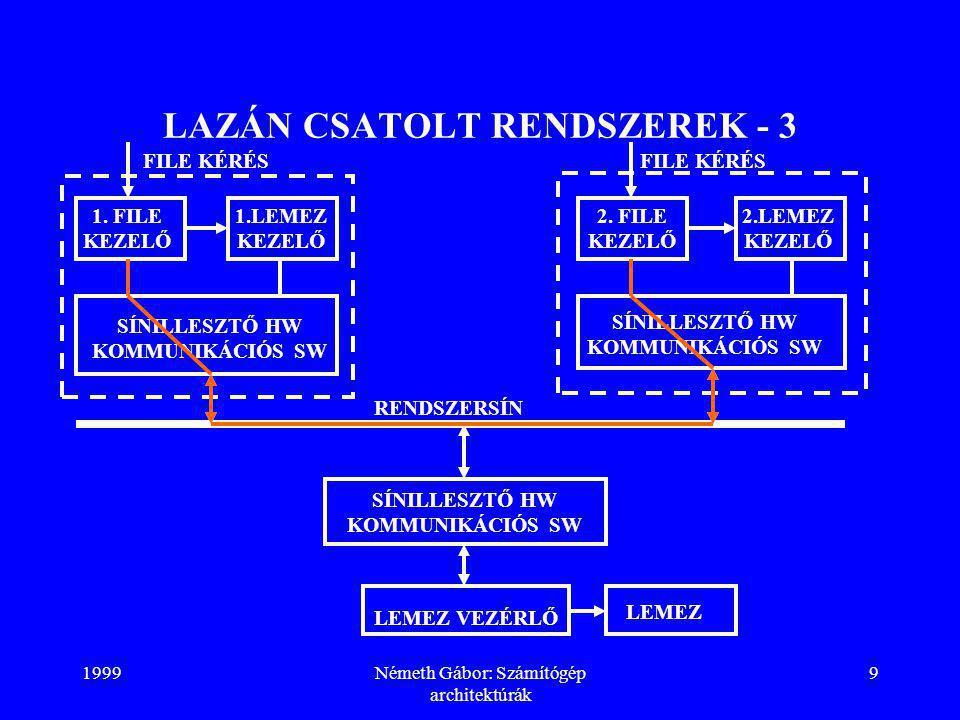 LAZÁN CSATOLT RENDSZEREK - 3