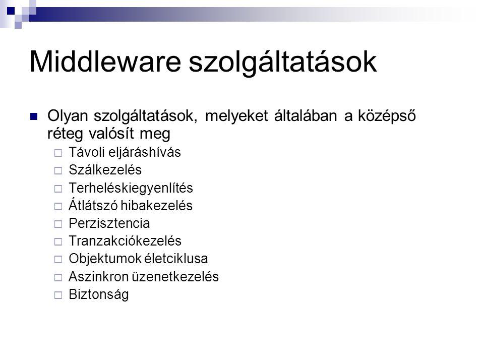Middleware szolgáltatások