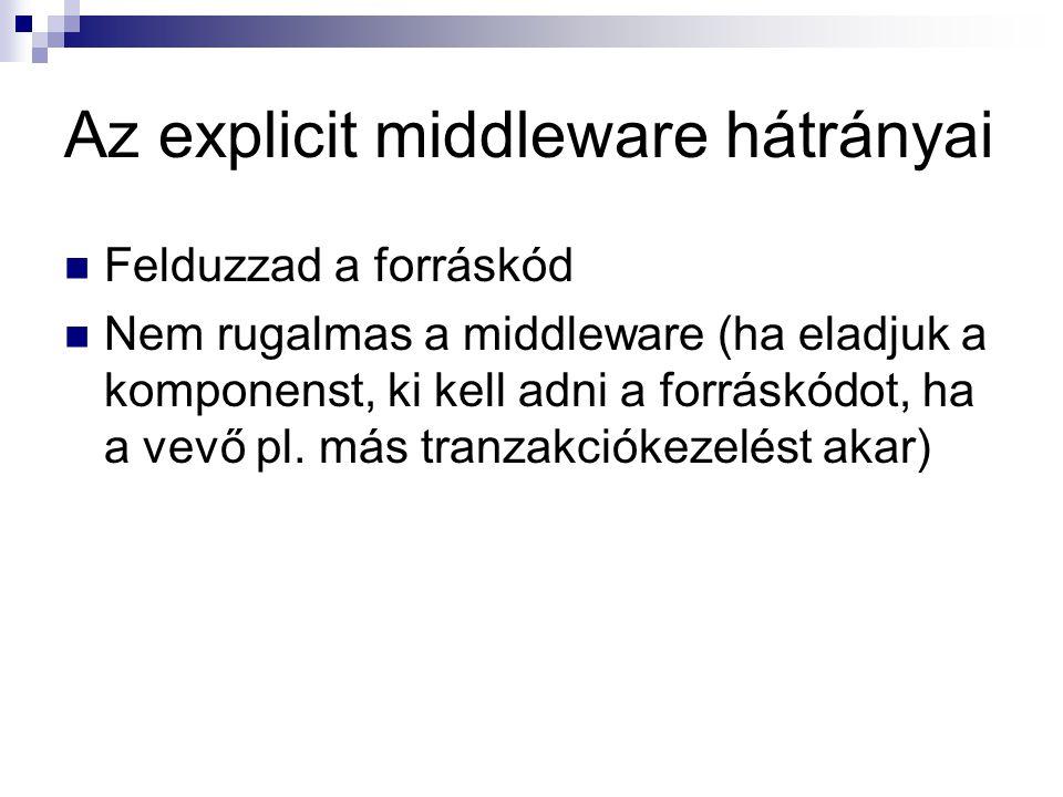 Az explicit middleware hátrányai