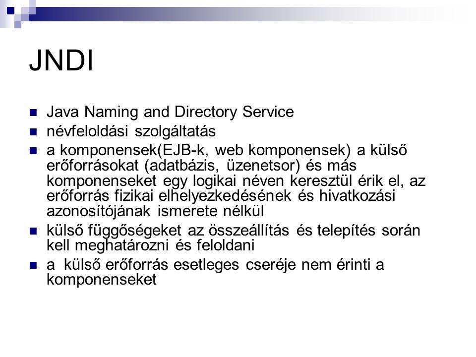 JNDI Java Naming and Directory Service névfeloldási szolgáltatás