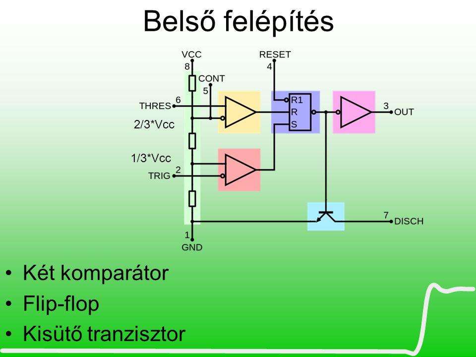 Belső felépítés Két komparátor Flip-flop Kisütő tranzisztor 2/3*Vcc