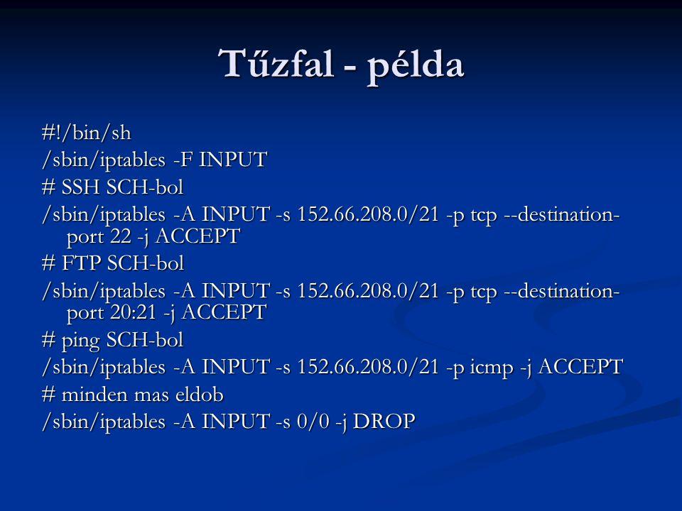 Tűzfal - példa #!/bin/sh /sbin/iptables -F INPUT # SSH SCH-bol