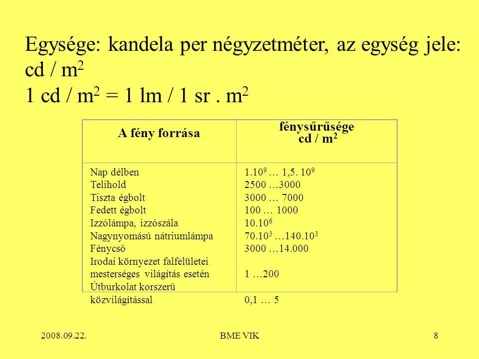 Egysége: kandela per négyzetméter, az egység jele: cd / m2