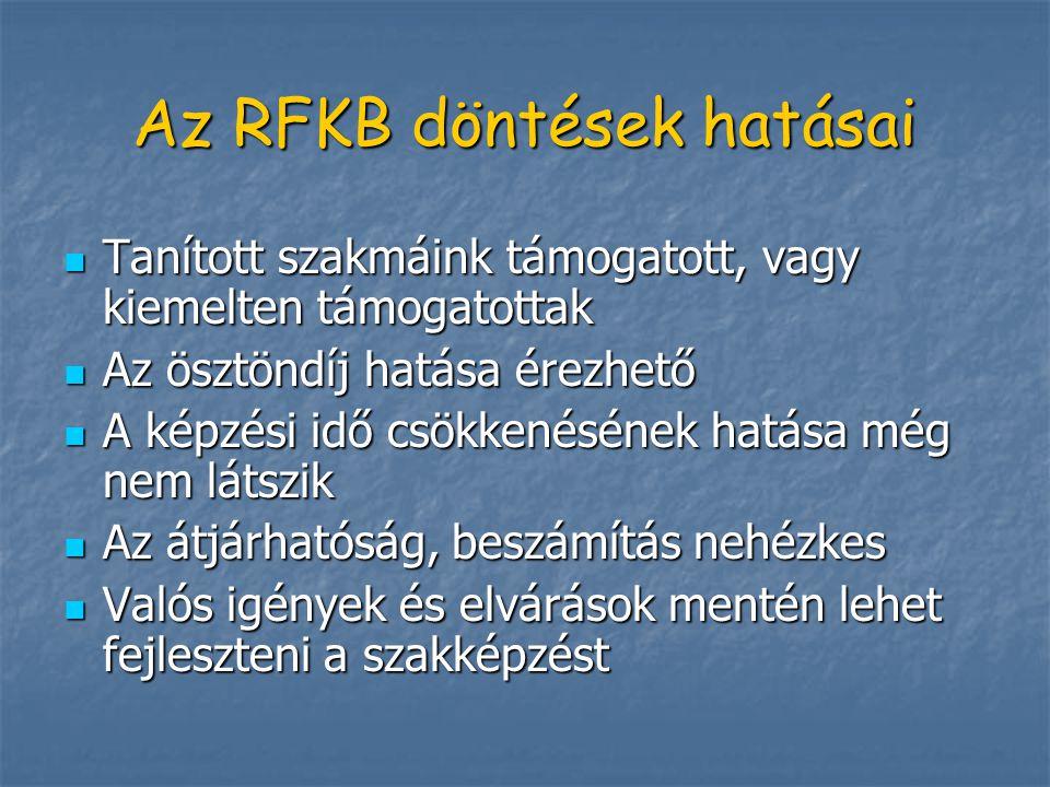 Az RFKB döntések hatásai