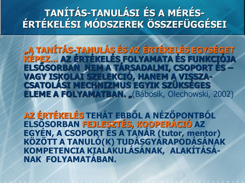 TANÍTÁS-TANULÁSI ÉS A MÉRÉS- ÉRTÉKELÉSI MÓDSZEREK ÖSSZEFÜGGÉSEI