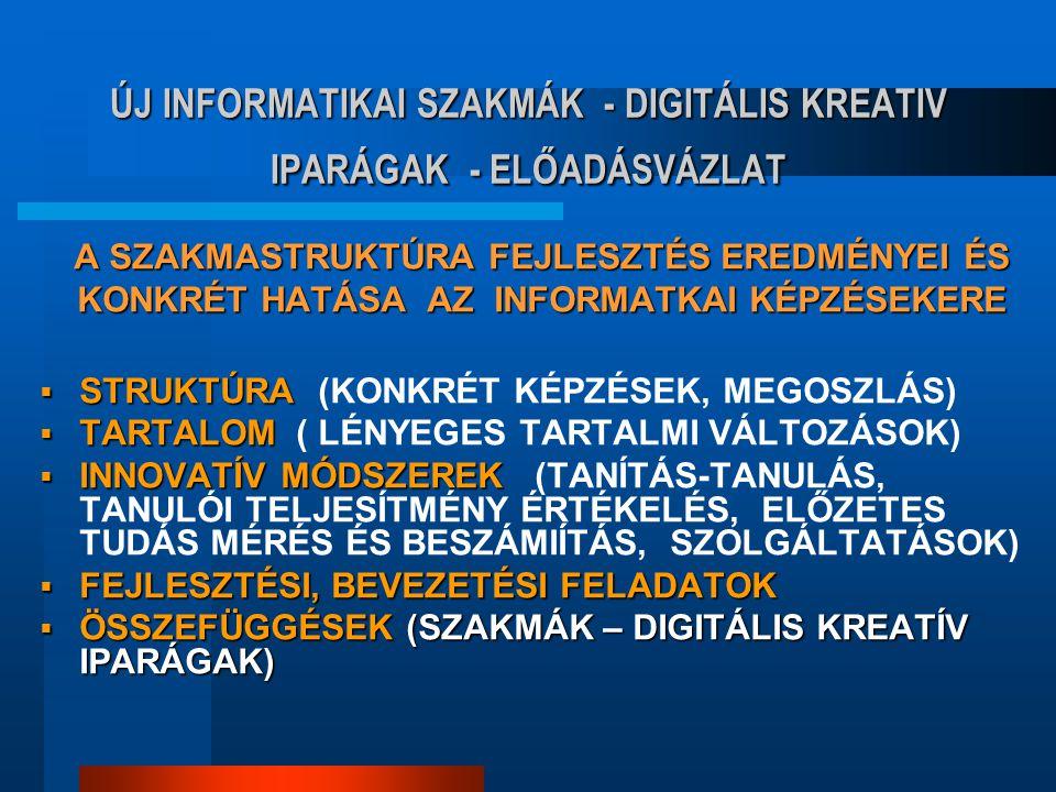 ÚJ INFORMATIKAI SZAKMÁK - DIGITÁLIS KREATIV IPARÁGAK - ELŐADÁSVÁZLAT