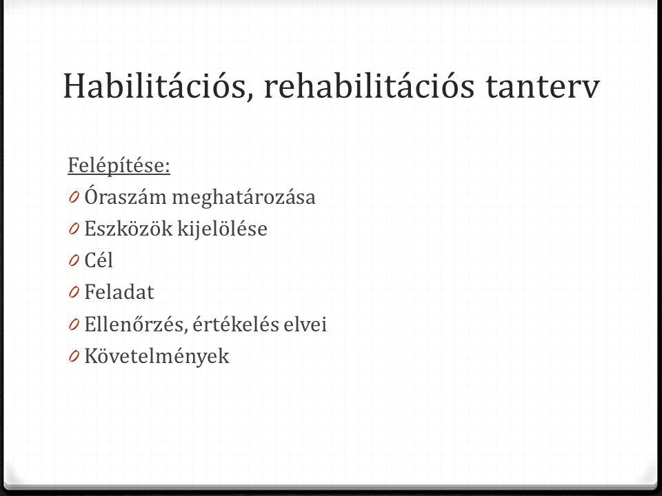 Habilitációs, rehabilitációs tanterv
