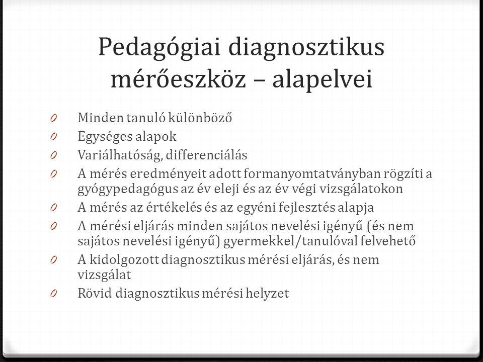 Pedagógiai diagnosztikus mérőeszköz – alapelvei
