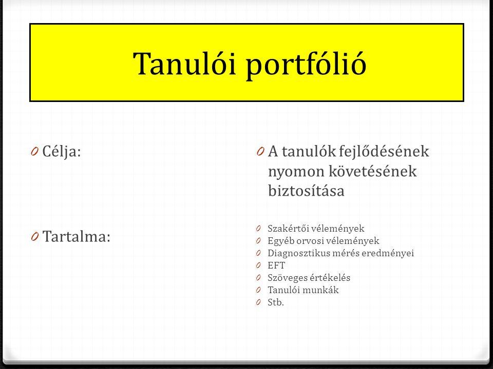 Tanulói portfólió Célja: