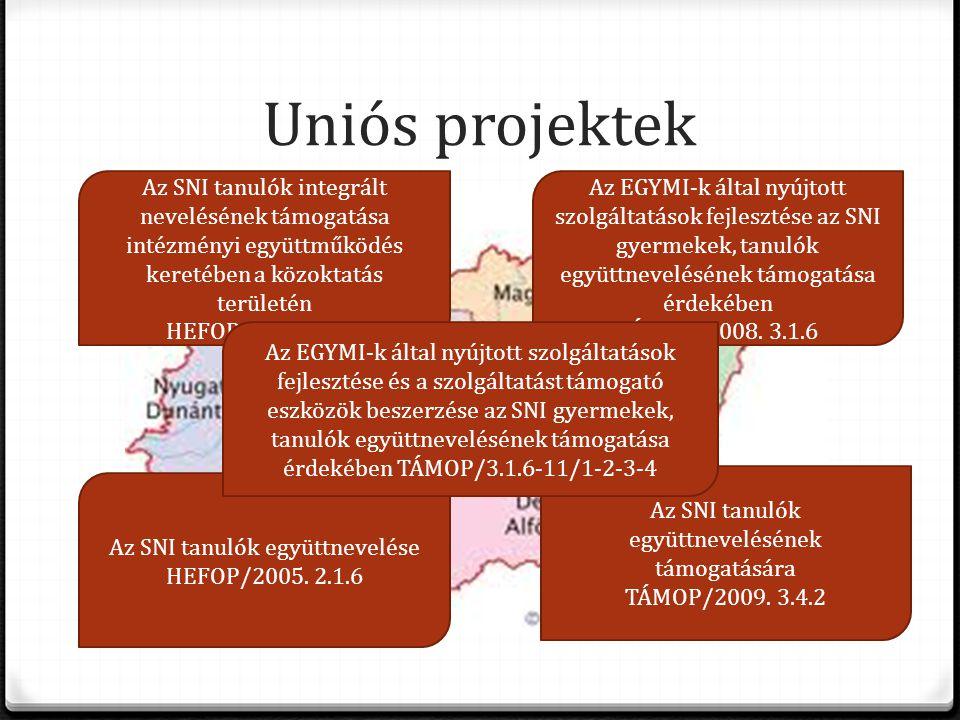 Uniós projektek Az SNI tanulók integrált nevelésének támogatása intézményi együttműködés keretében a közoktatás területén.