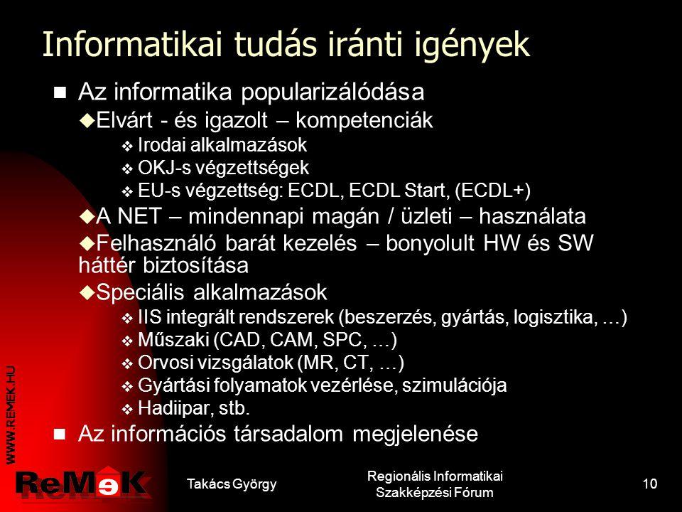 Informatikai tudás iránti igények